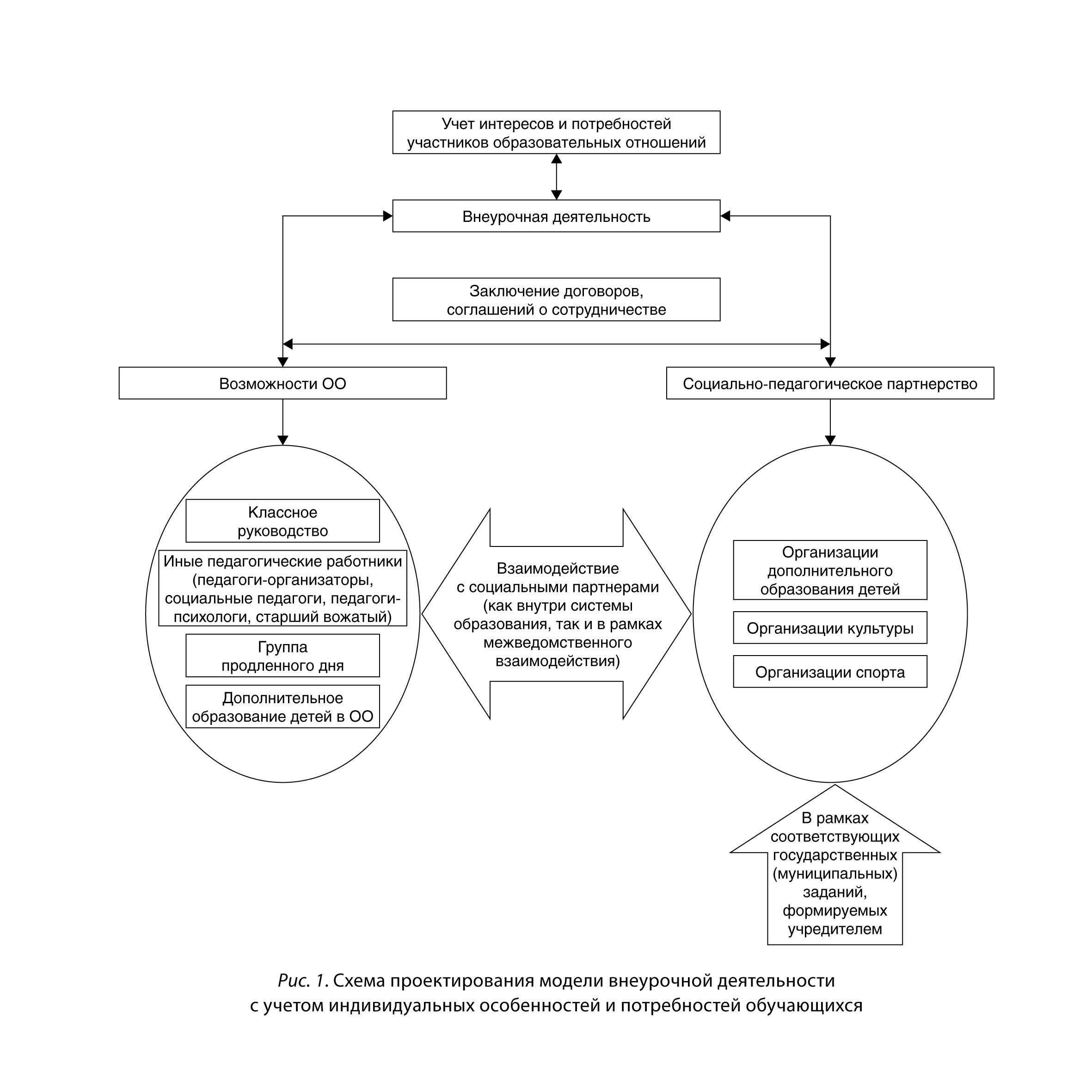 схема анализа уроков в начальной школе по фгос