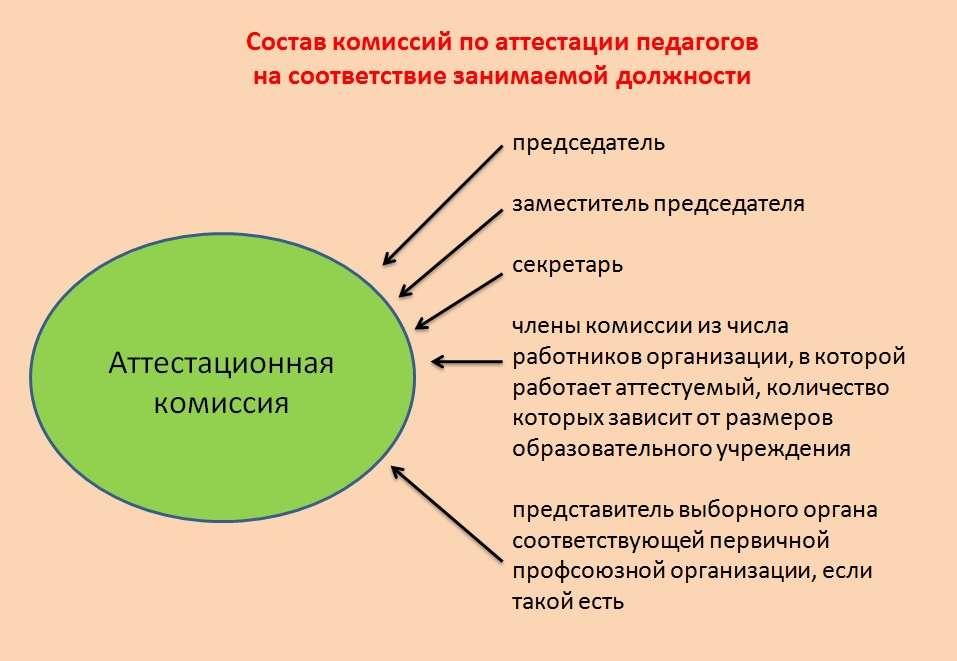 Залог прав требования по договору долевого участия - в 2017 году