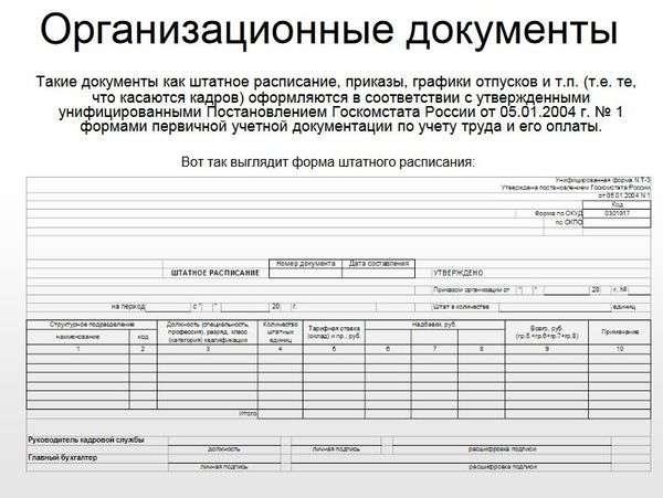 инструкции по организации делопроизводства в школе