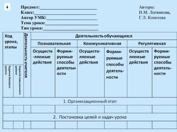 ктп 5 класс биболетова фгос личностные метапредметные бассейны: сравнить