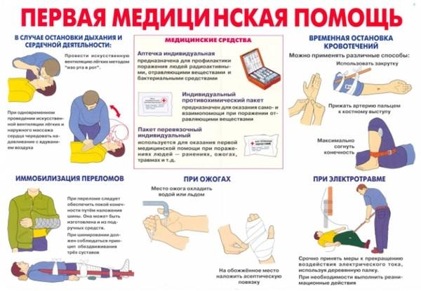 оказание первой медицинской помощи в школе