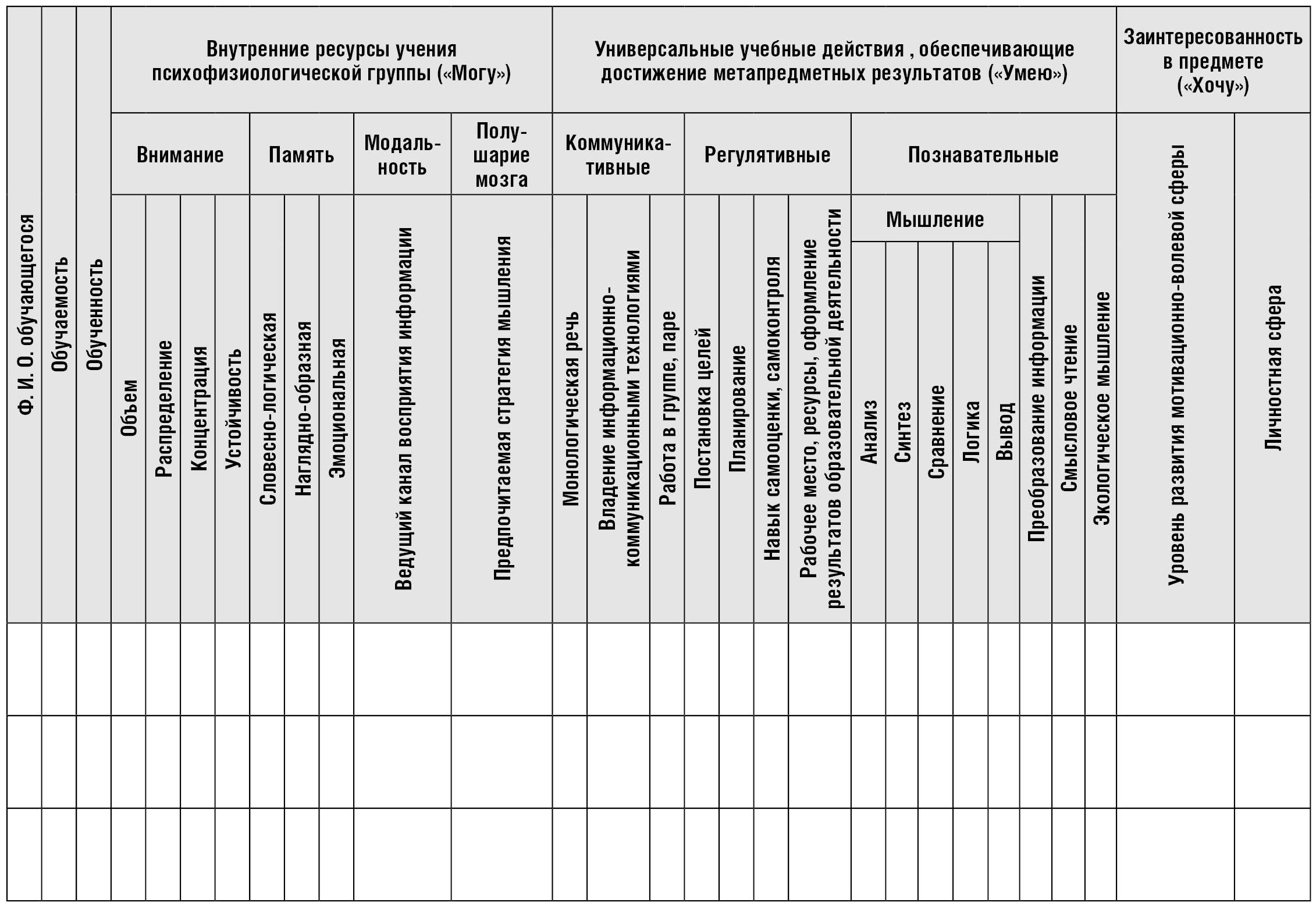 Приемы создания ситуаций успеха в учебной деятельности  (на примере информатики и ИКТ)